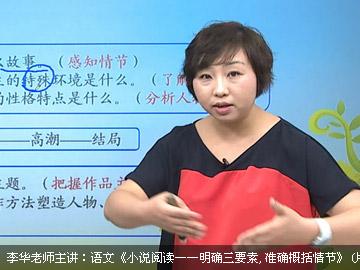 2017-2018年度初三语文同步提高上学期课程(五四制)
