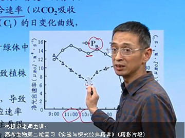 高考總復習課程--2018年高考生物第二輪復習(天津版)
